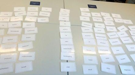 Card Sorting Teil 1