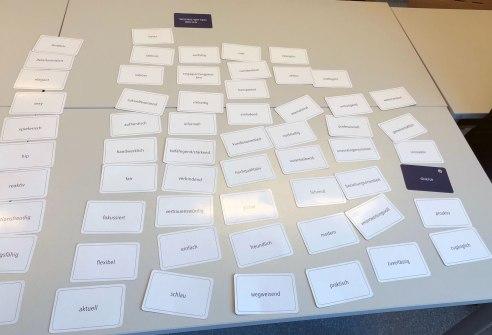 """Card Sorting - nach der 2. Phase ist die Kategorie """"Wer wir sein wollen"""" übrig."""